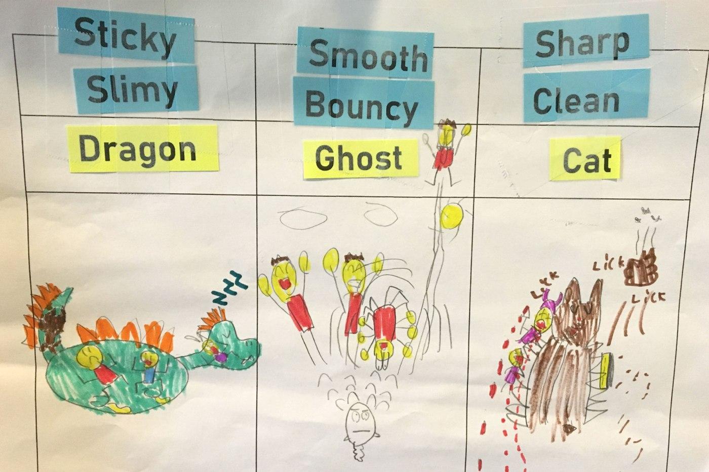 Adjectives-for-Kids_Fun-Activity-Part2_spongykids